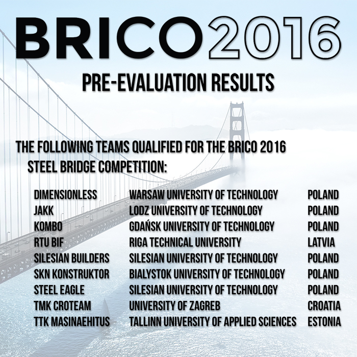 Pre-evaluation-results-red